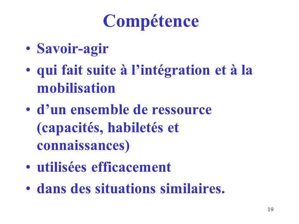Compétence Savoir-agir