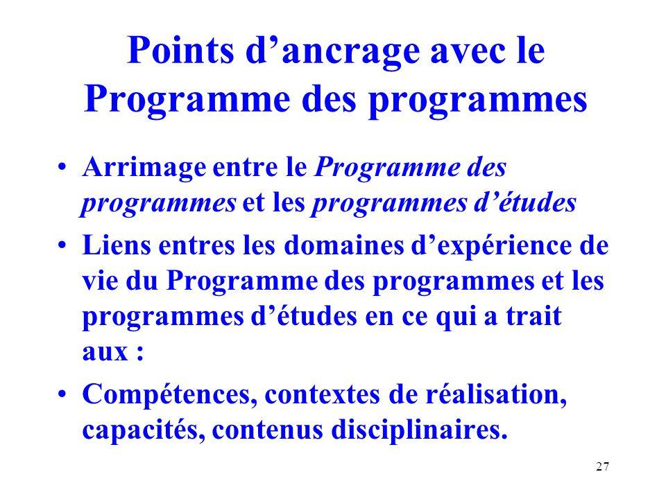 Points d'ancrage avec le Programme des programmes