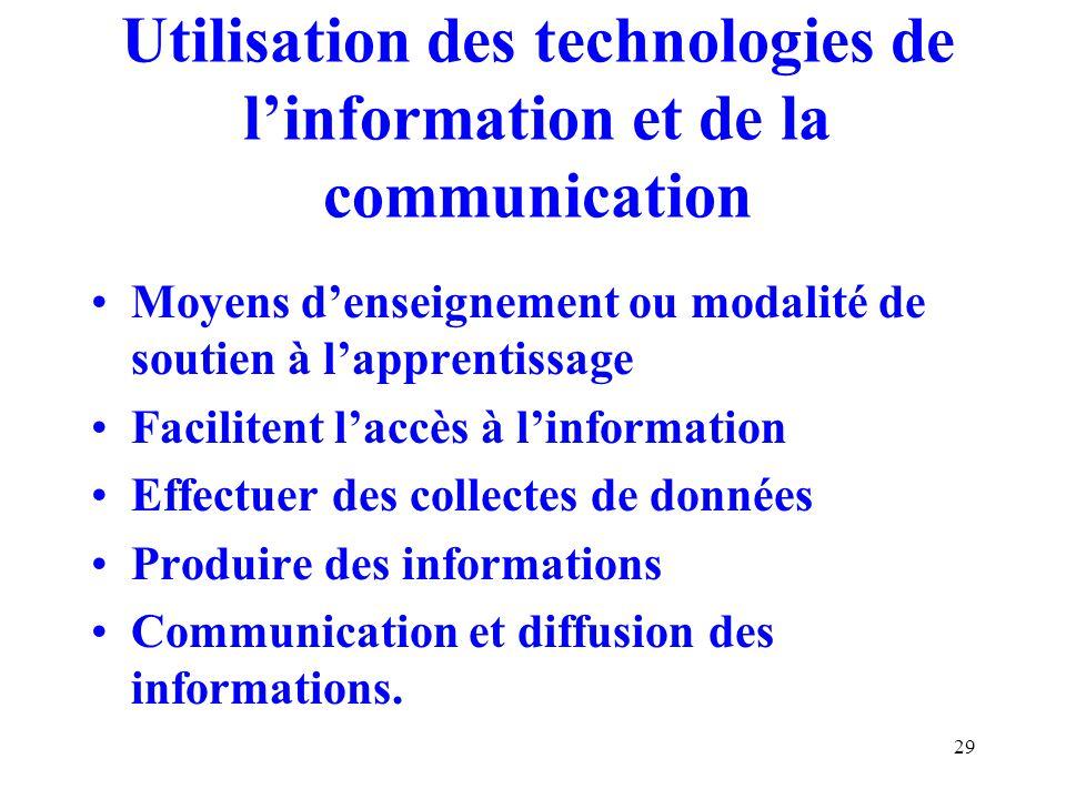 Utilisation des technologies de l'information et de la communication