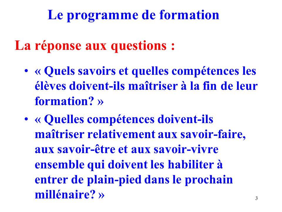 Le programme de formation La réponse aux questions :