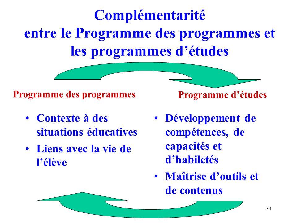 Complémentarité entre le Programme des programmes et les programmes d'études