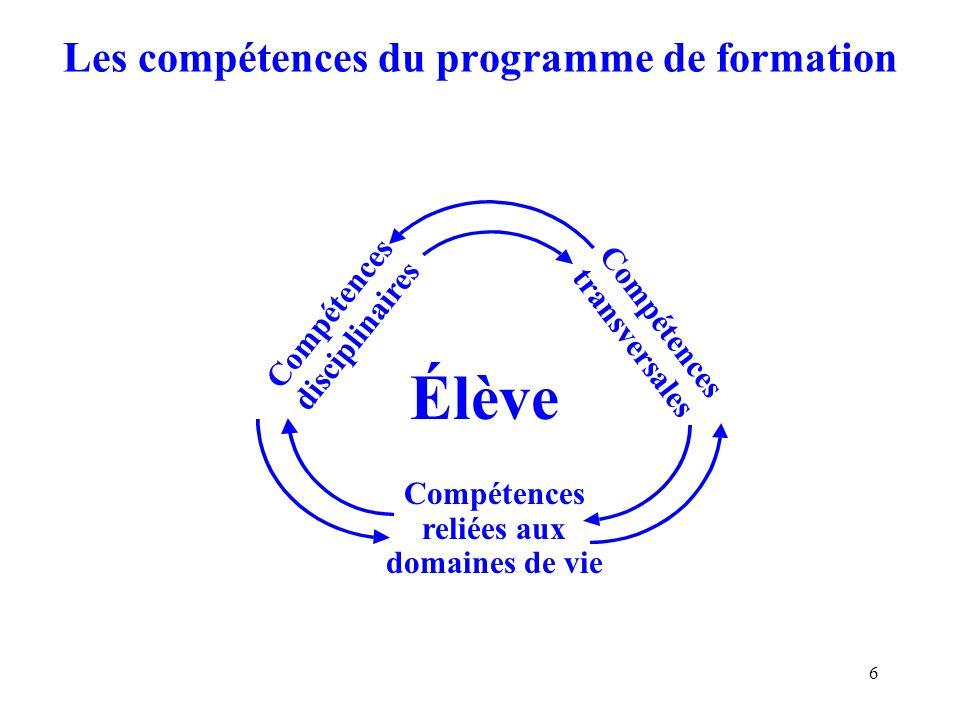 Les compétences du programme de formation