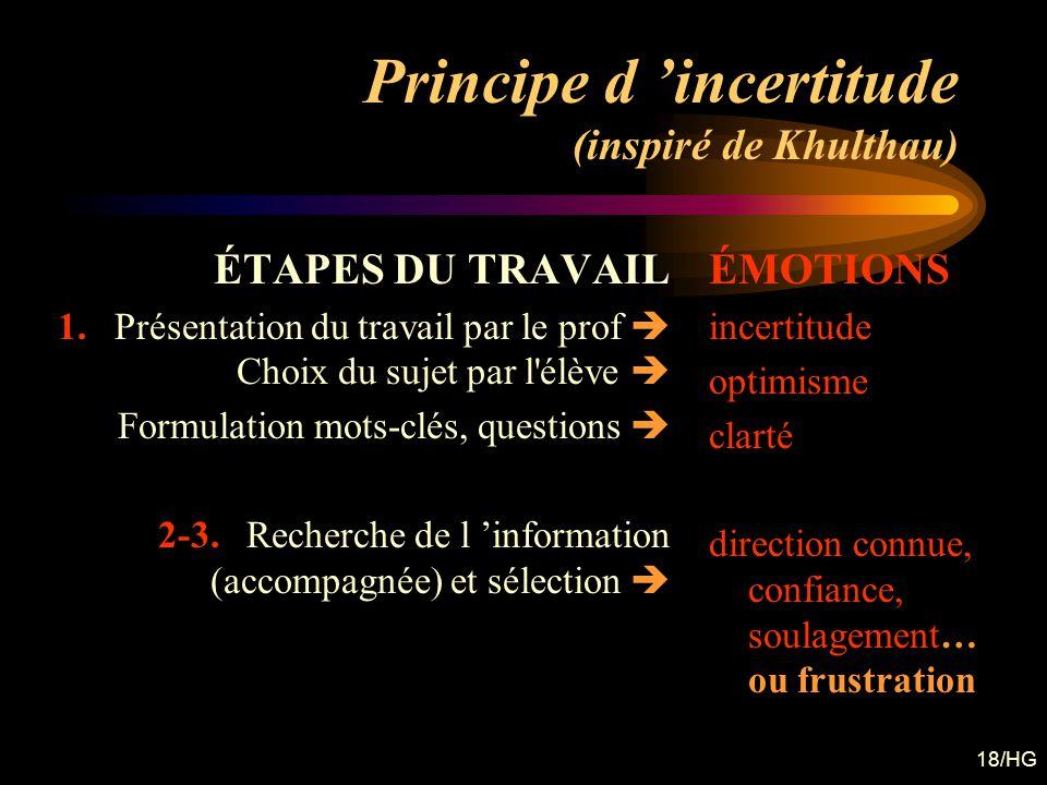 Principe d 'incertitude (inspiré de Khulthau)