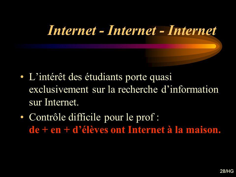 Internet - Internet - Internet