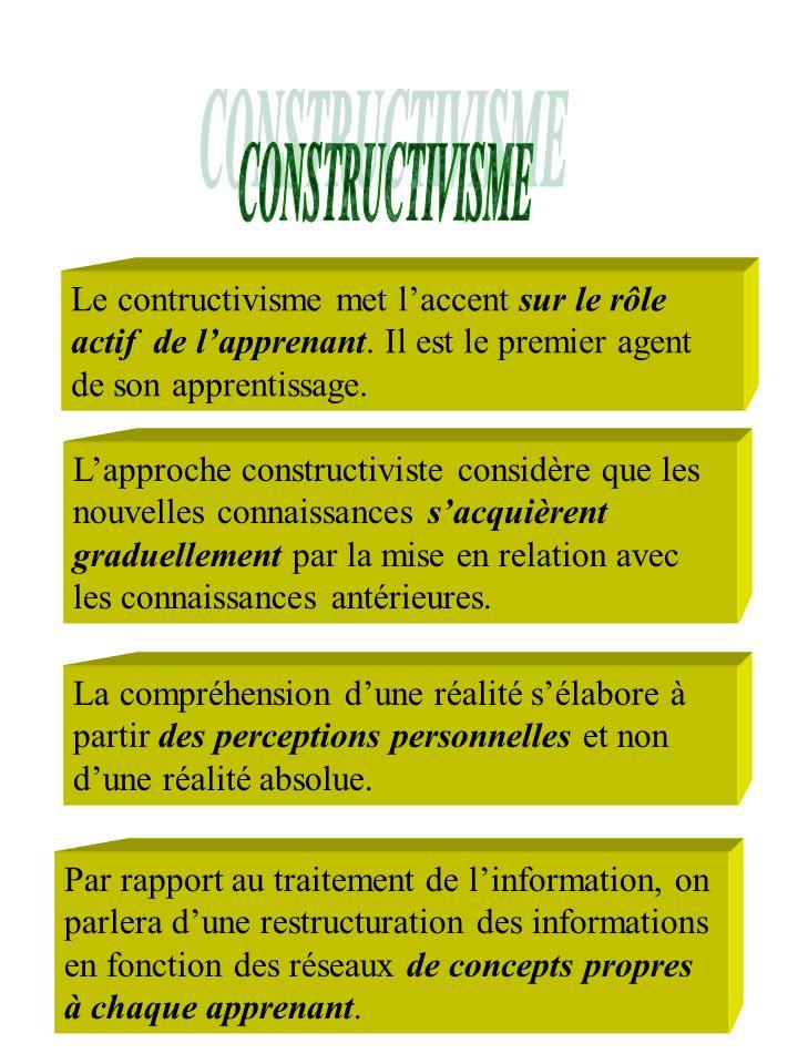 CONSTRUCTIVISME Le contructivisme met l'accent sur le rôle actif de l'apprenant. Il est le premier agent de son apprentissage.