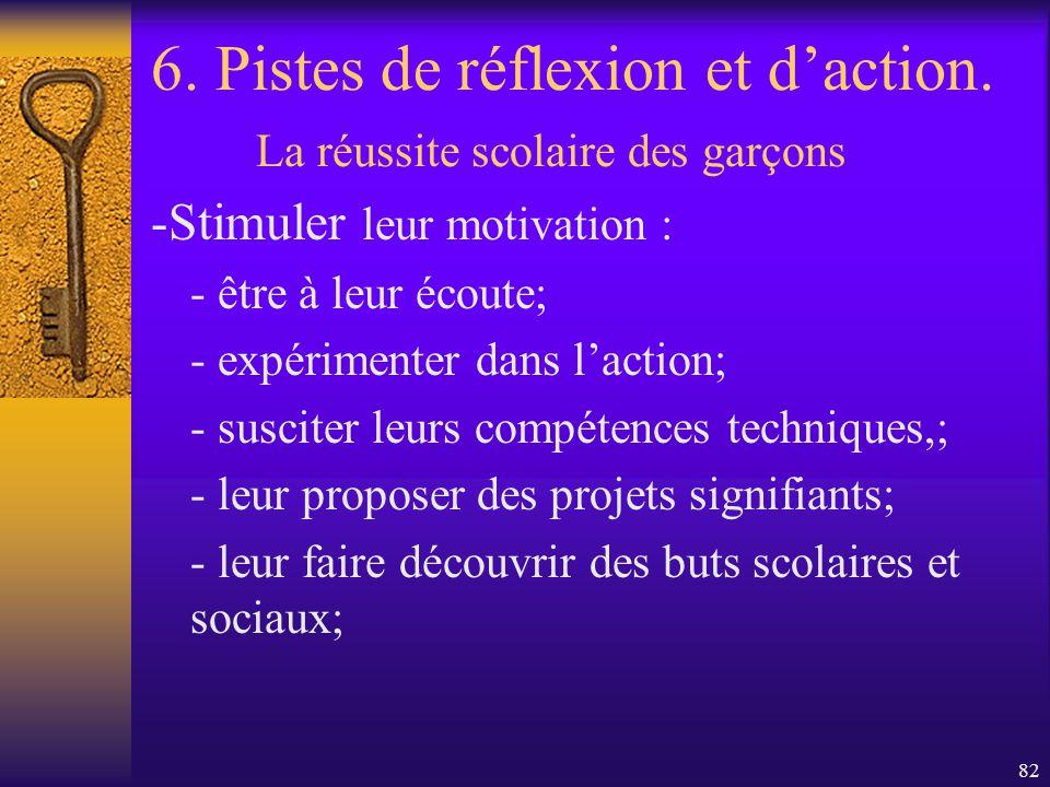 6. Pistes de réflexion et d'action. La réussite scolaire des garçons