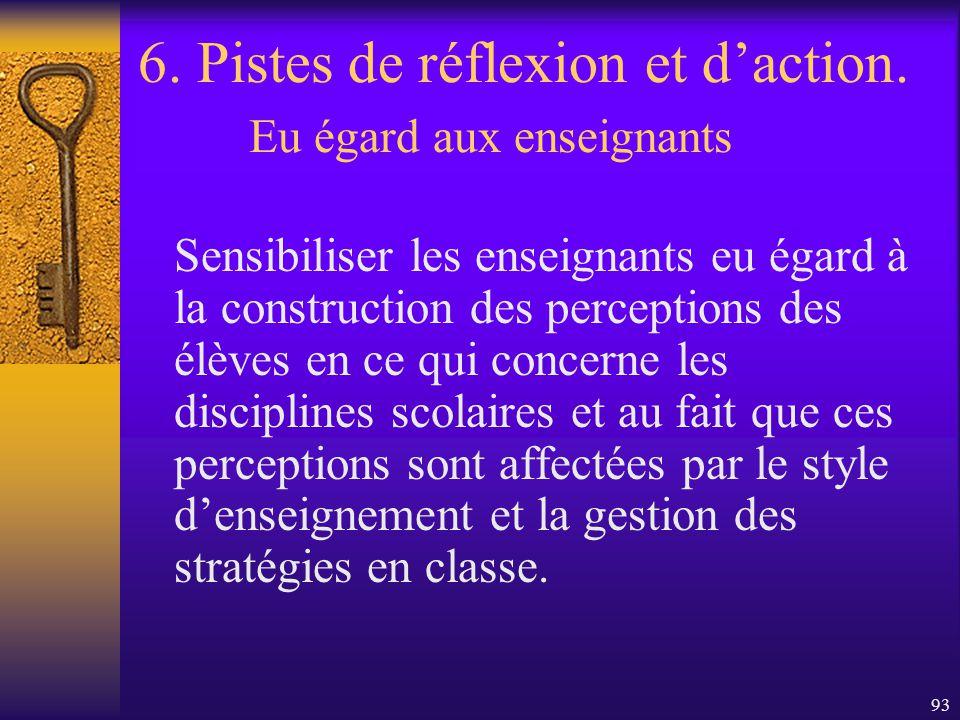 6. Pistes de réflexion et d'action. Eu égard aux enseignants
