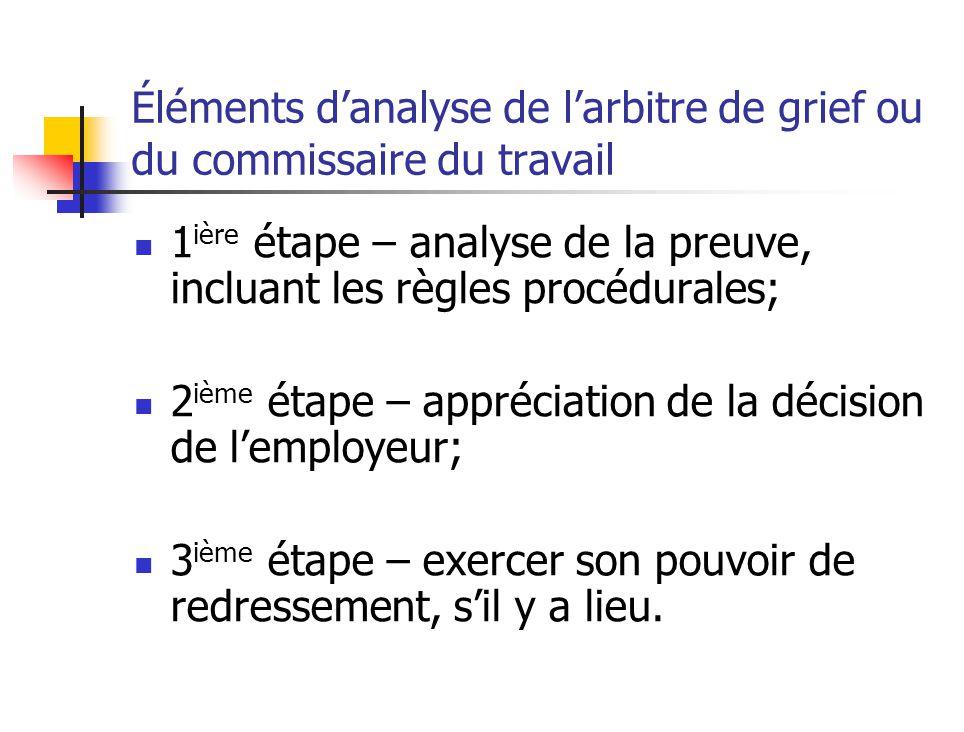 Éléments d'analyse de l'arbitre de grief ou du commissaire du travail