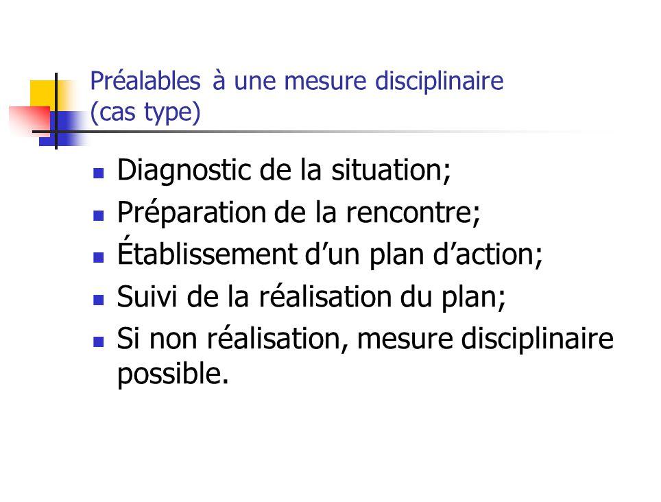 Préalables à une mesure disciplinaire (cas type)