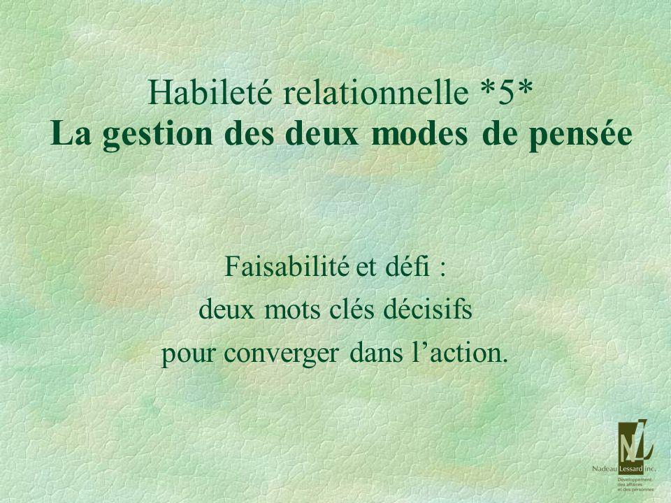 Habileté relationnelle *5* La gestion des deux modes de pensée