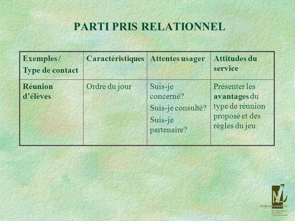 PARTI PRIS RELATIONNEL