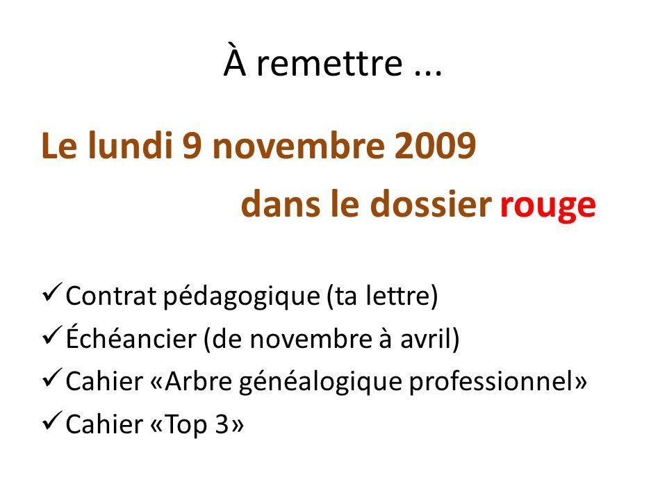 À remettre ... Le lundi 9 novembre 2009 dans le dossier rouge