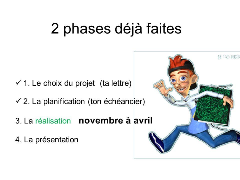 2 phases déjà faites 1. Le choix du projet (ta lettre)
