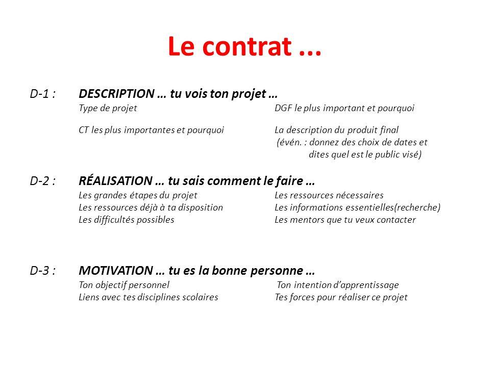 Le contrat ... D-1 : DESCRIPTION … tu vois ton projet …