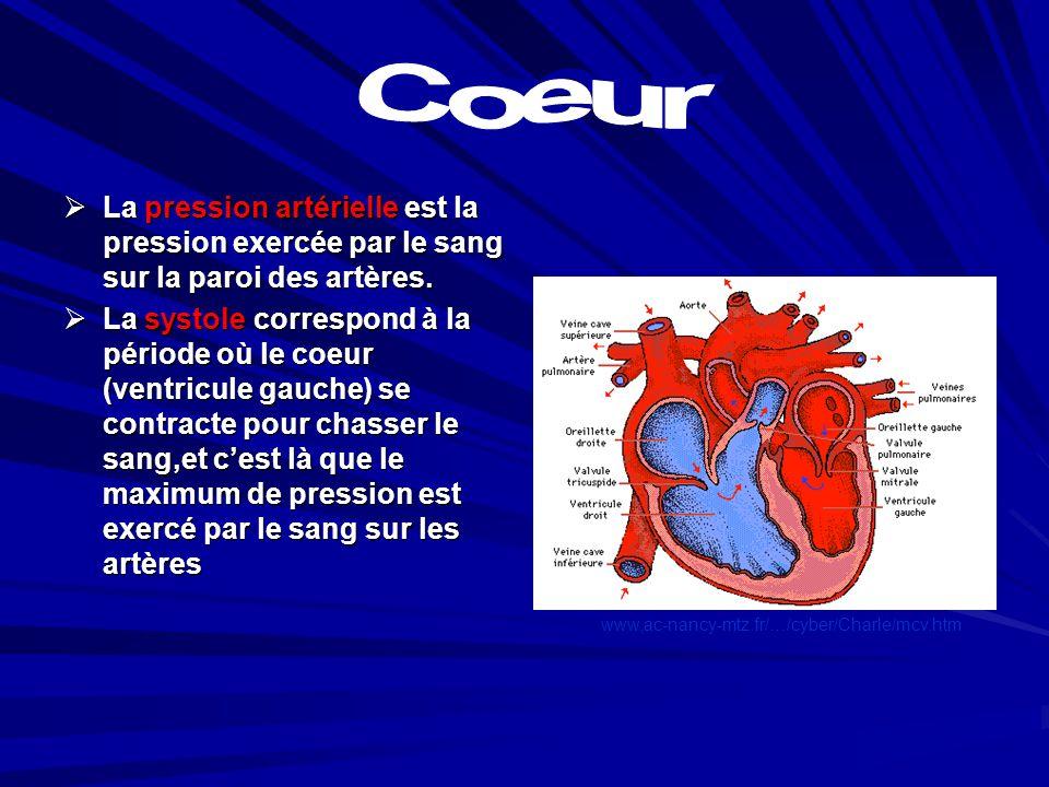 Coeur La pression artérielle est la pression exercée par le sang sur la paroi des artères.