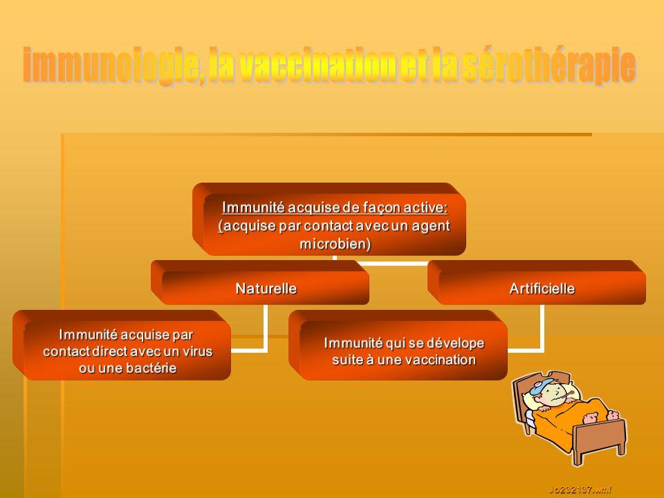 immunologie, la vaccination et la sérothérapie