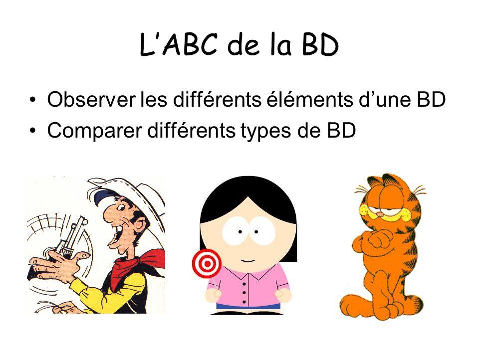L'ABC de la BD Observer les différents éléments d'une BD