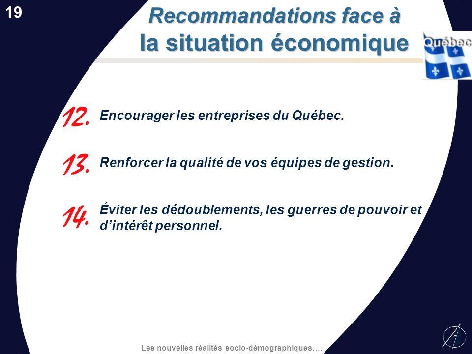 Recommandations face à la situation économique