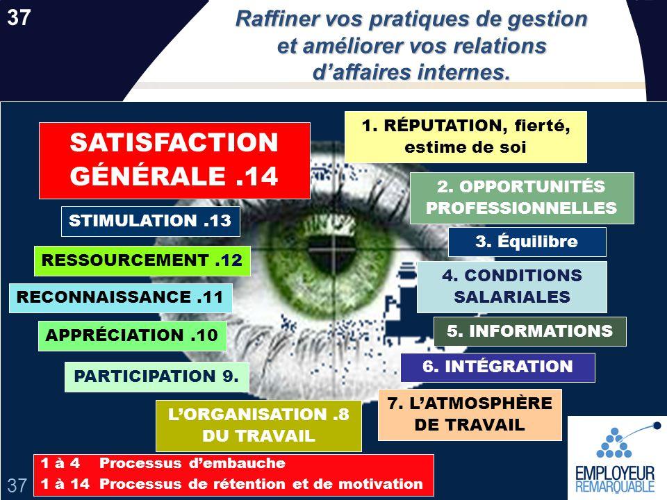 SATISFACTION GÉNÉRALE .14