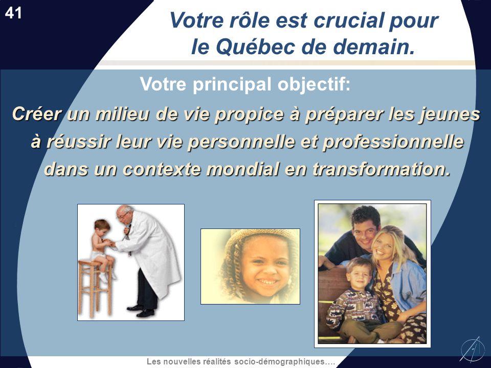 Votre rôle est crucial pour le Québec de demain.
