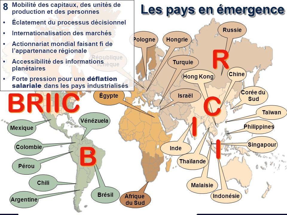 R BRIIC C I I B Les pays en émergence 8