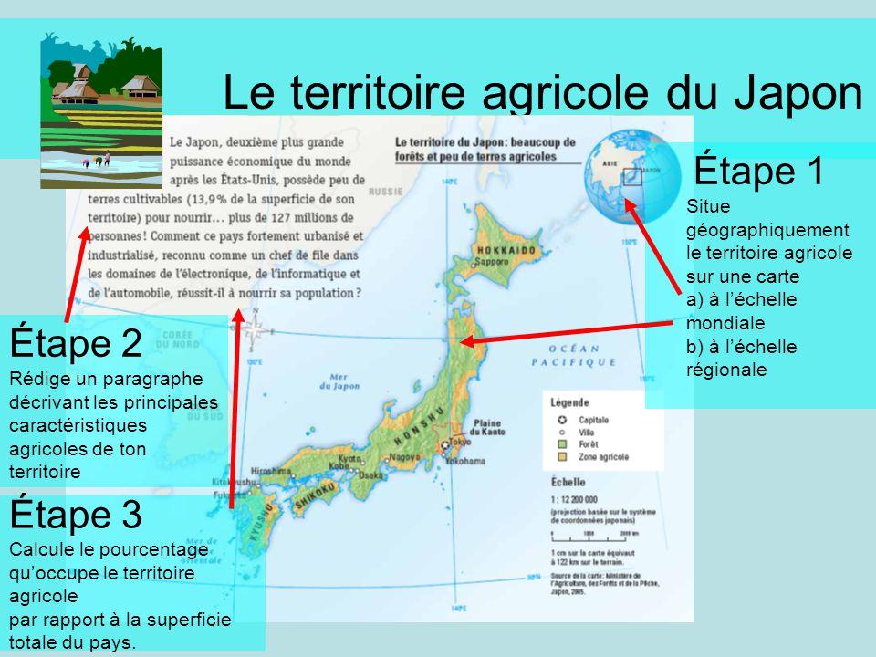 Le territoire agricole du Japon