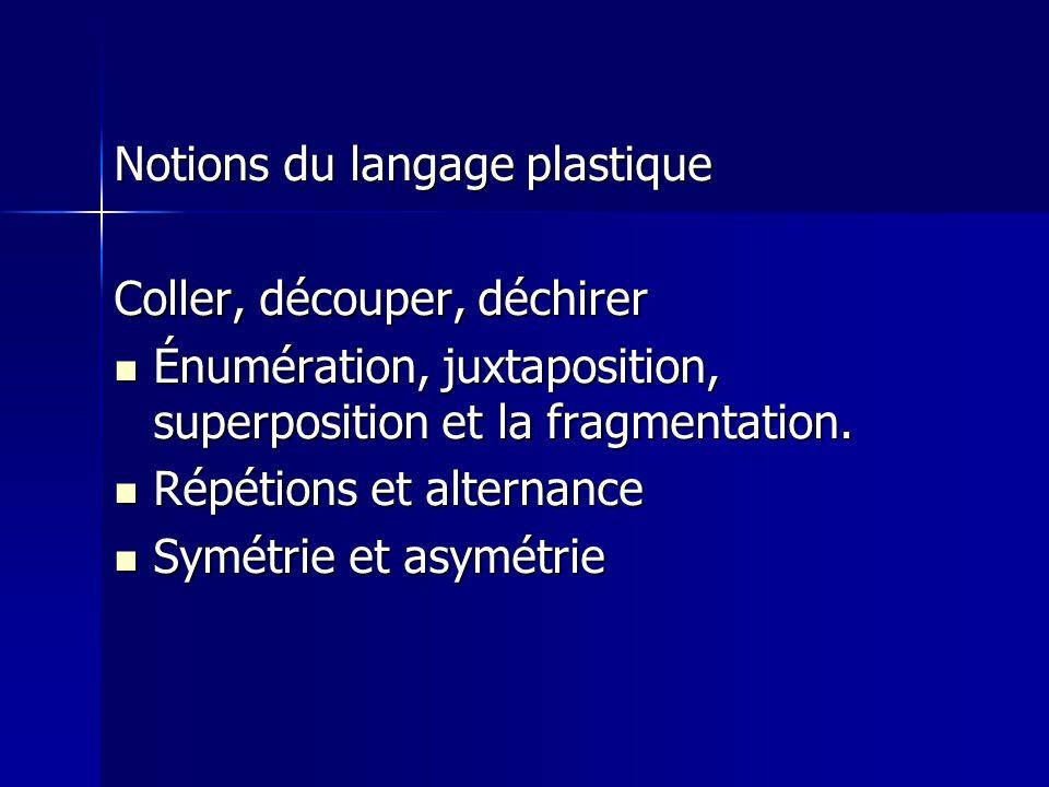 Notions du langage plastique
