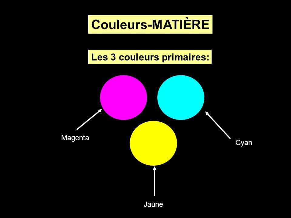 Couleurs-MATIÈRE Les 3 couleurs primaires: Magenta Cyan Jaune