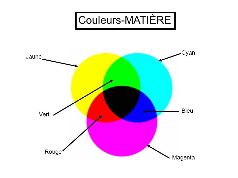 Couleurs-MATIÈRE Cyan Jaune Vert Bleu Rouge Magenta