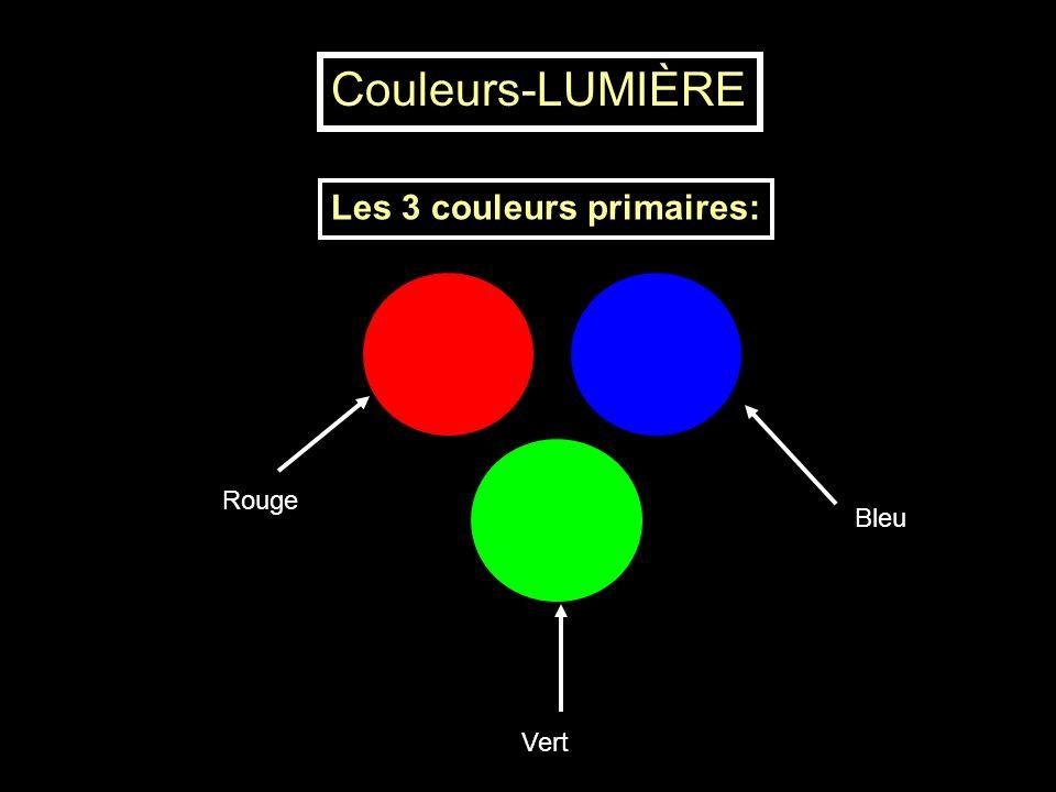 Couleurs-LUMIÈRE Les 3 couleurs primaires: Rouge Vert Bleu