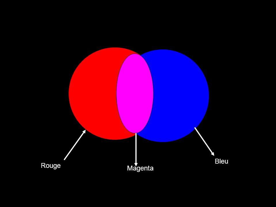 Rouge Bleu Magenta
