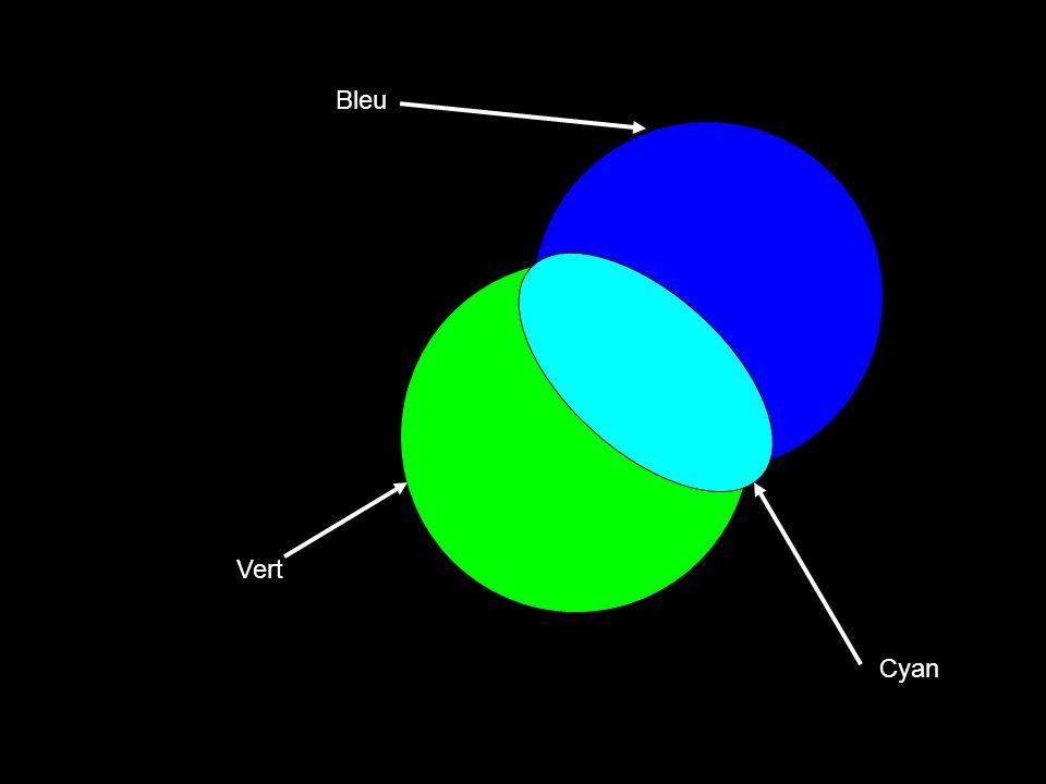 Bleu Vert Cyan
