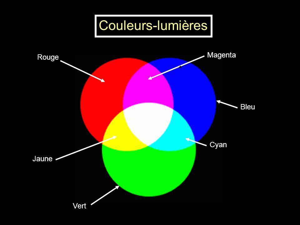 Couleurs-lumières Magenta Rouge Bleu Jaune Cyan Vert
