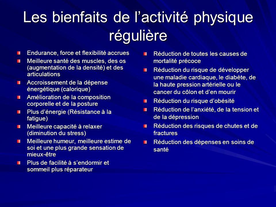 Les bienfaits de l'activité physique régulière