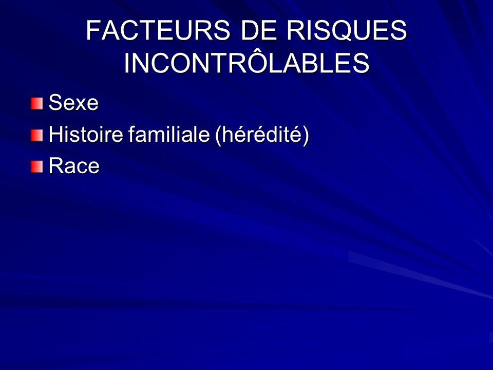 FACTEURS DE RISQUES INCONTRÔLABLES