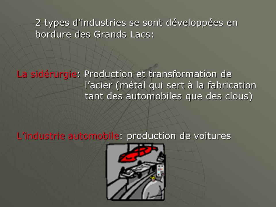 2 types d'industries se sont développées en bordure des Grands Lacs: