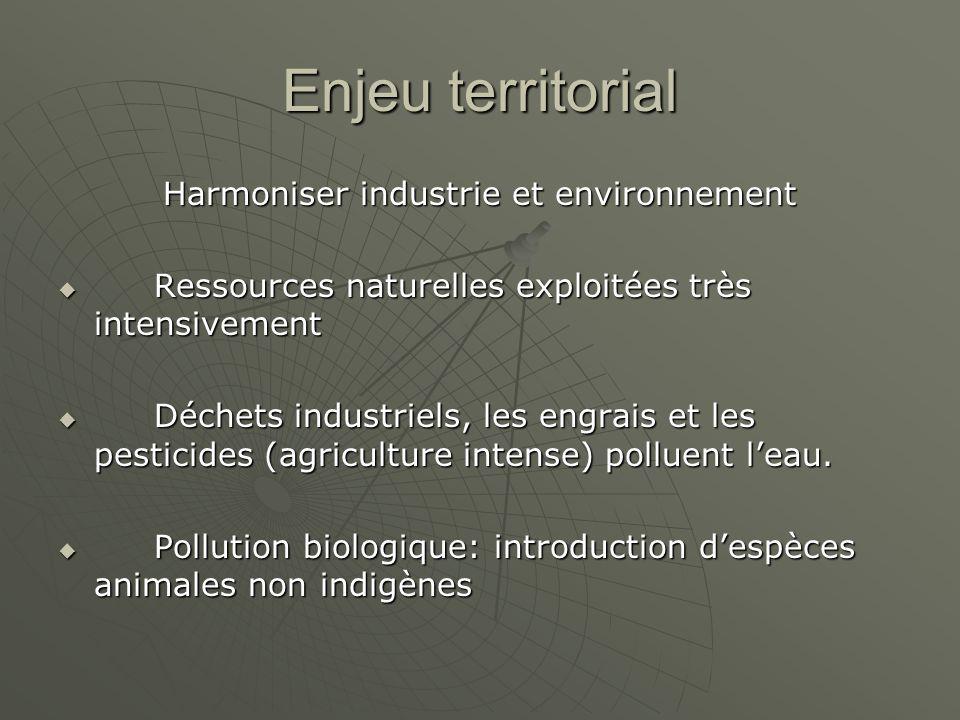 Harmoniser industrie et environnement