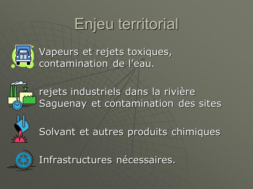 Enjeu territorial Vapeurs et rejets toxiques, contamination de l'eau.