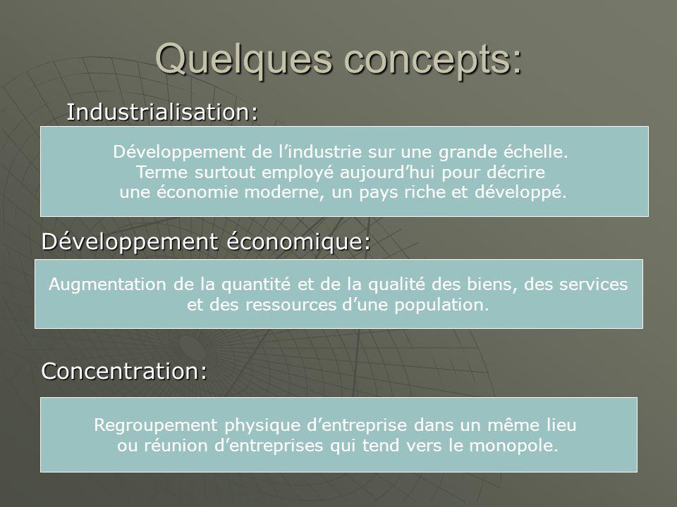 Quelques concepts: Industrialisation: Développement économique: