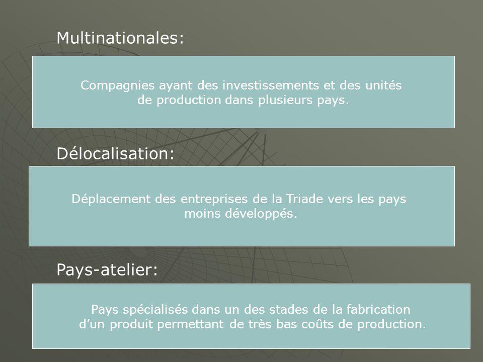 Multinationales: Délocalisation: Pays-atelier:
