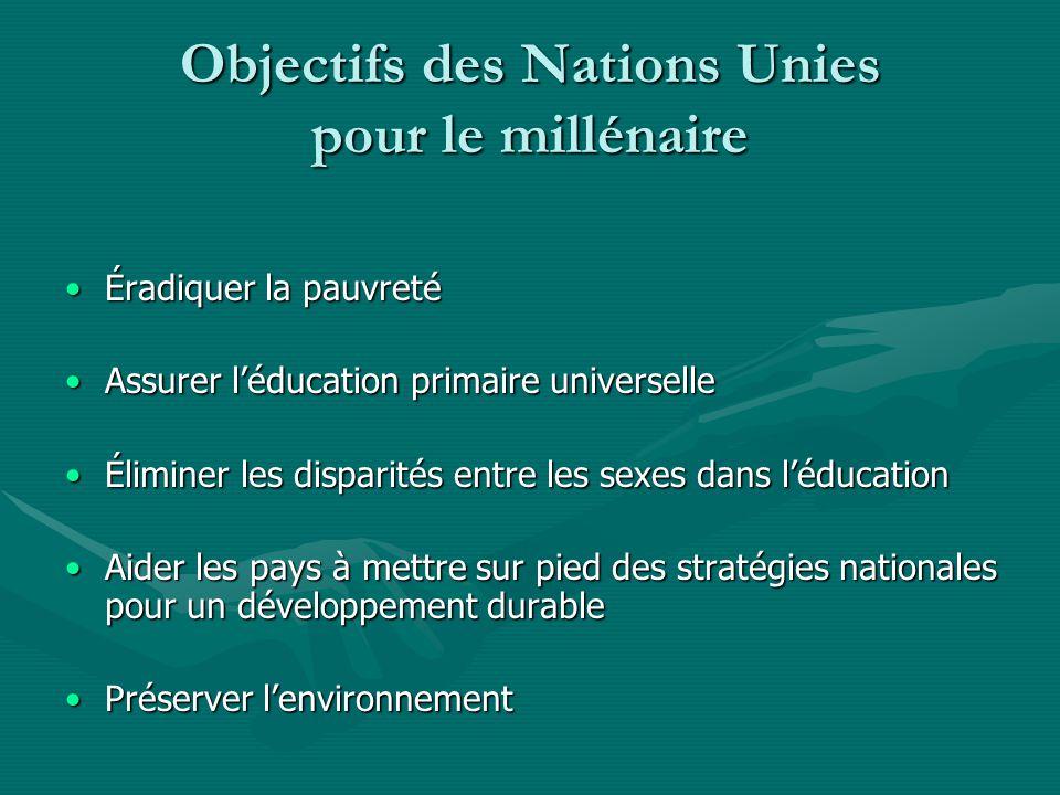 Objectifs des Nations Unies pour le millénaire