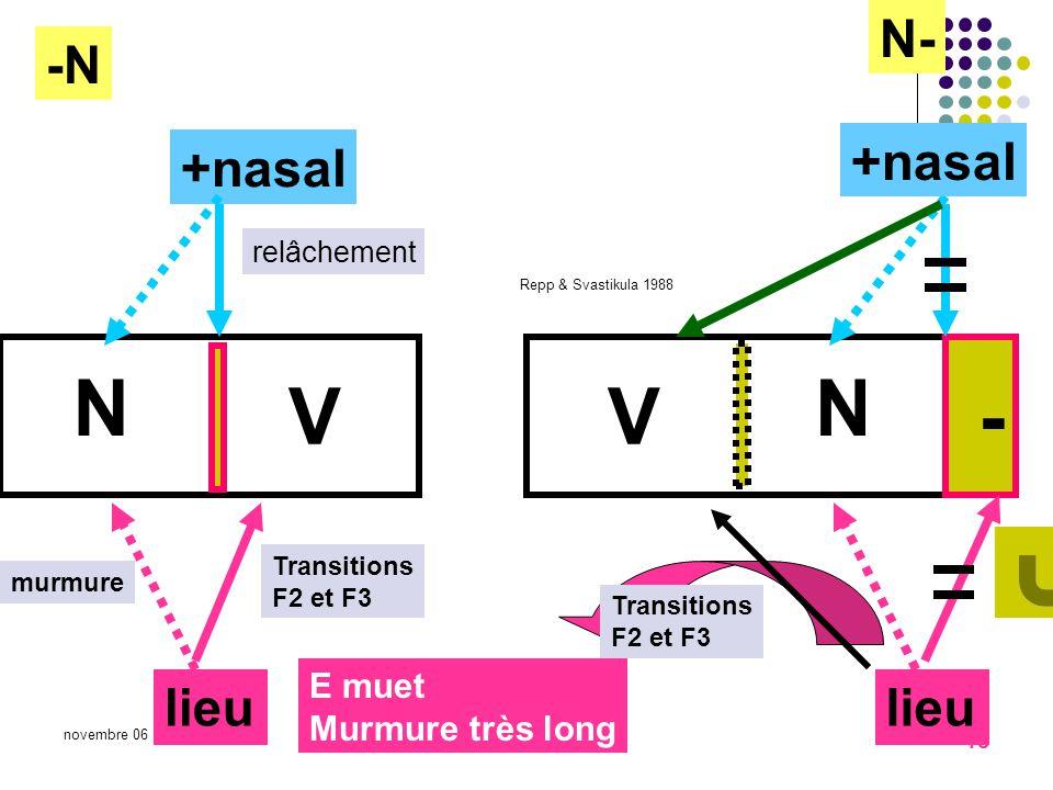N N V V - N- -N +nasal +nasal lieu lieu E muet Murmure très long