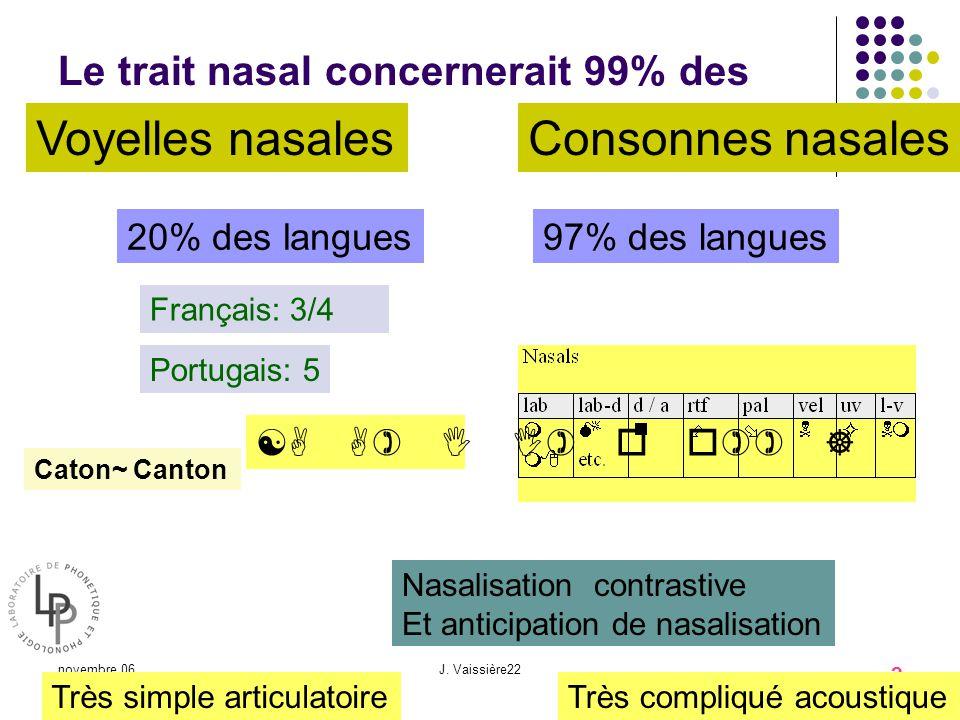 Le trait nasal concernerait 99% des langues