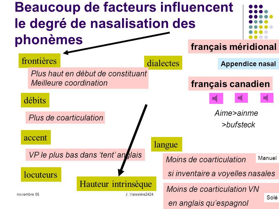 Beaucoup de facteurs influencent le degré de nasalisation des phonèmes