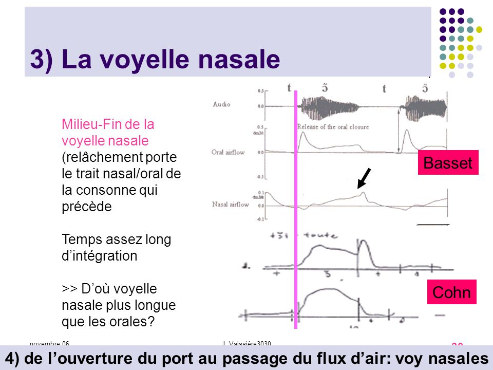 3) La voyelle nasale Basset Cohn