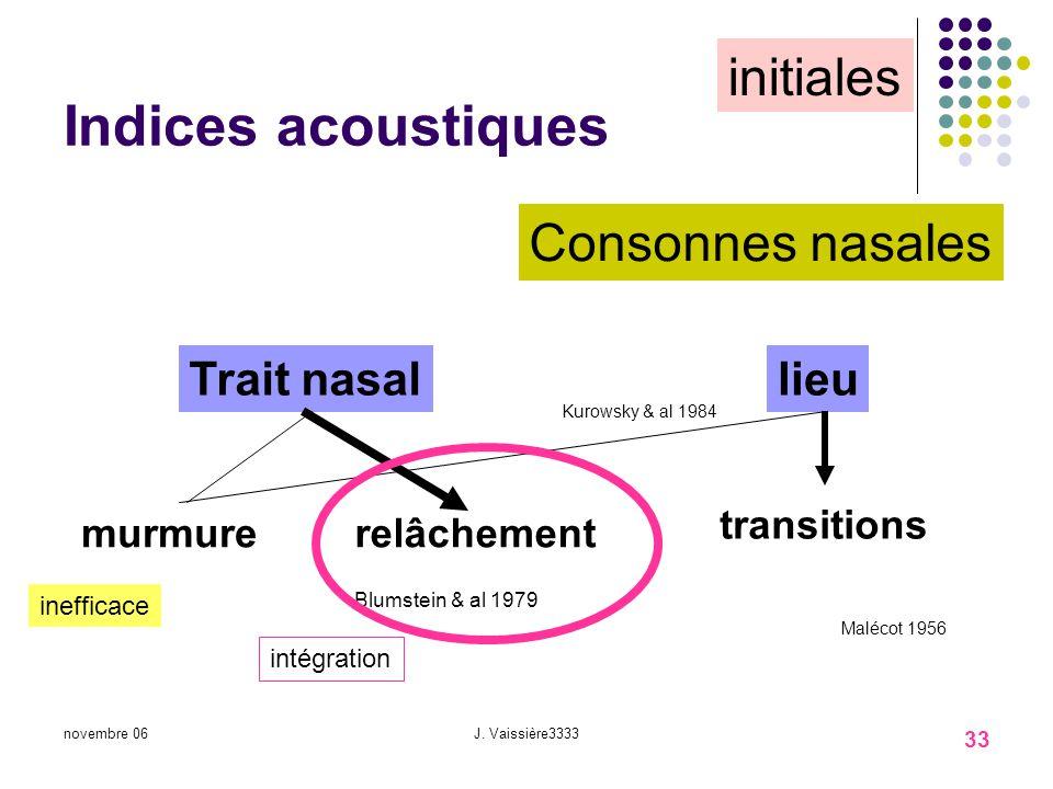 Indices acoustiques initiales Consonnes nasales Trait nasal lieu