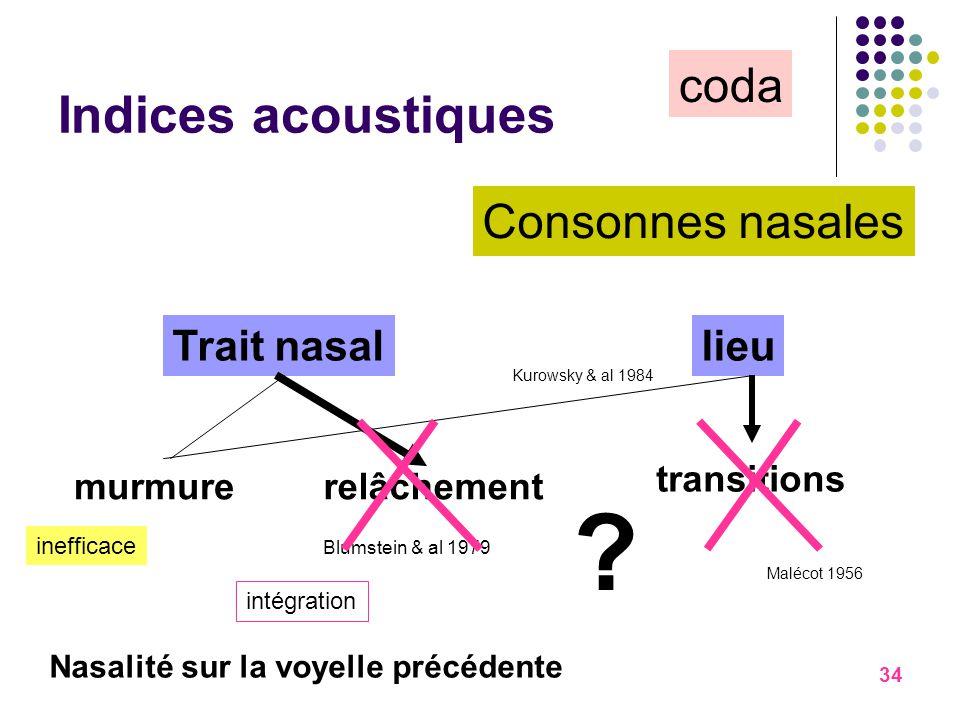 Indices acoustiques coda Consonnes nasales Trait nasal lieu