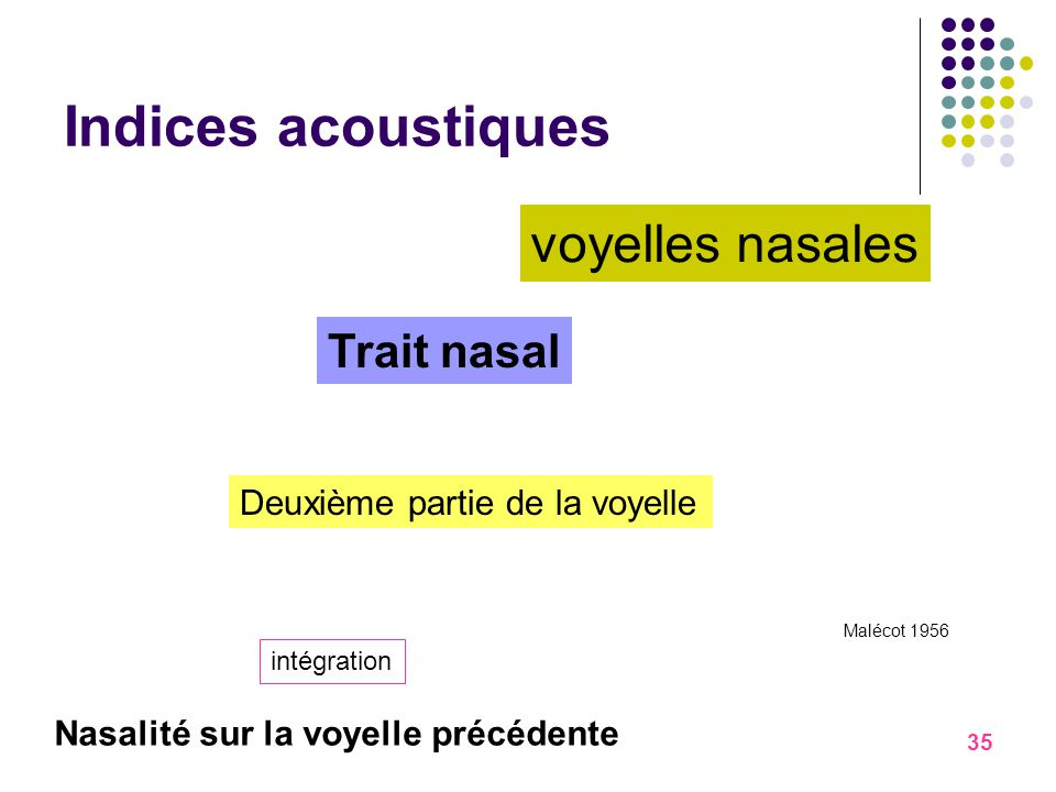 Indices acoustiques voyelles nasales Trait nasal