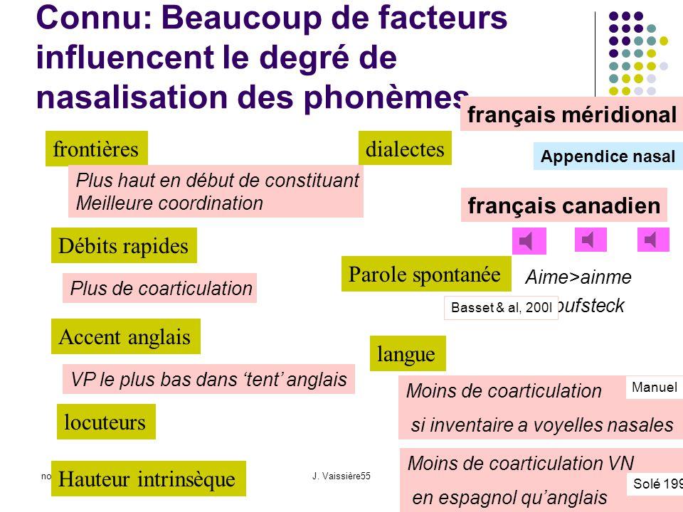 Connu: Beaucoup de facteurs influencent le degré de nasalisation des phonèmes