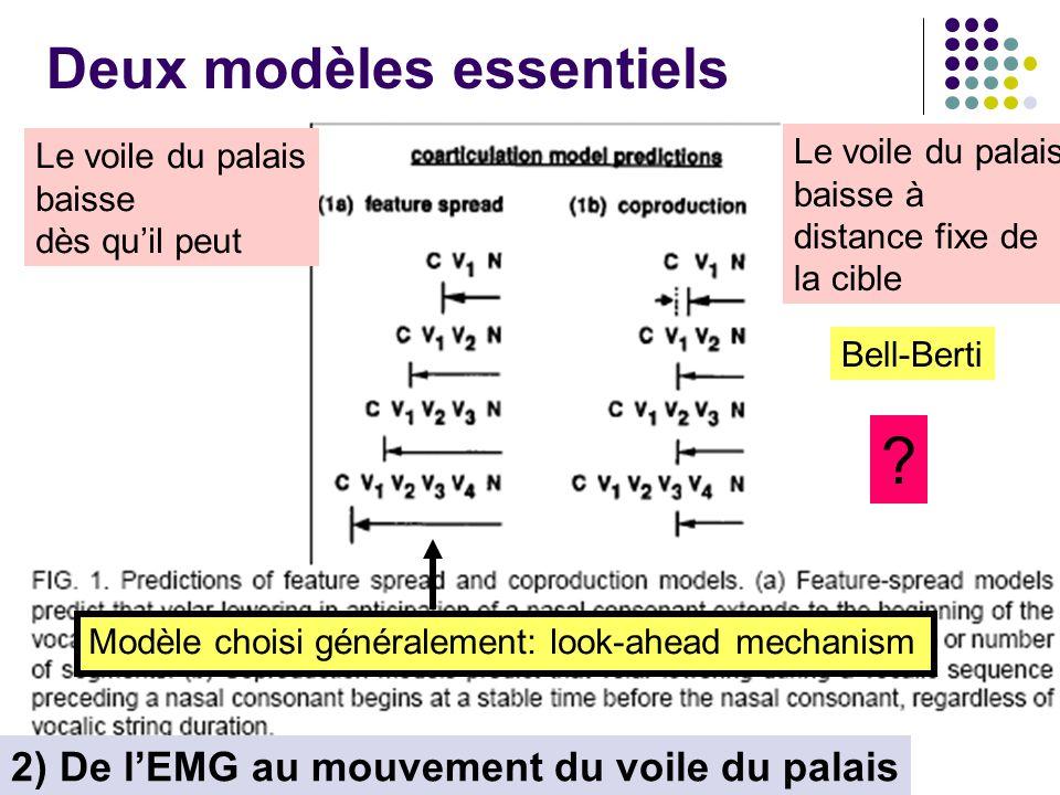 Deux modèles essentiels